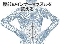 腹部のインナーマッスルを鍛える