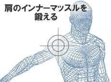 肩のインナーマッスルを鍛える