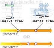 筋トレメニュー作成方法1