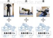 筋トレメニュー作成方法2