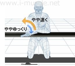 ダンベル・スピネーションと動作の速度