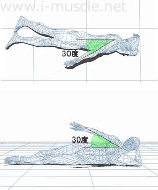 肩のインナーマッスルが使われる角度