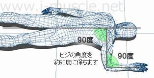 テークバックと肩・ヒジの角度